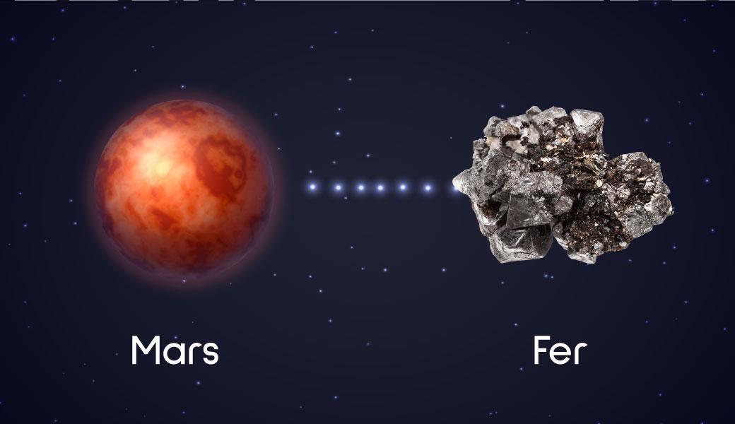 Planète Mars associée au Fer - Bol Tibétain