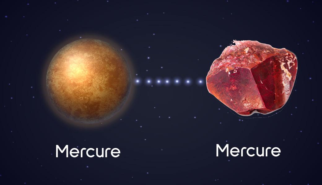 Planète Mercure associée au Mercure - Bol Tibétain