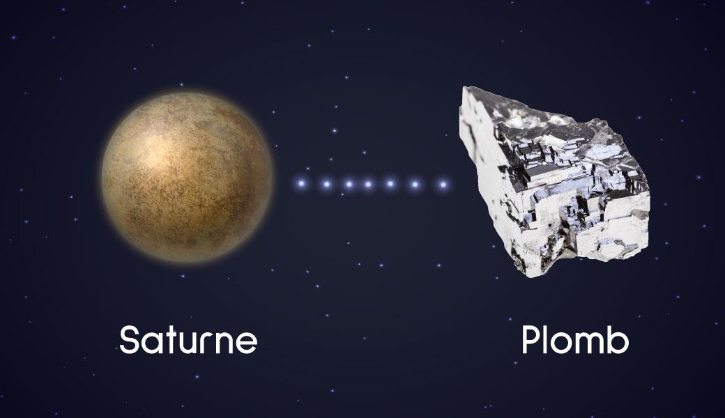 Planète Saturne associée au Plomb - Bol Tibétain